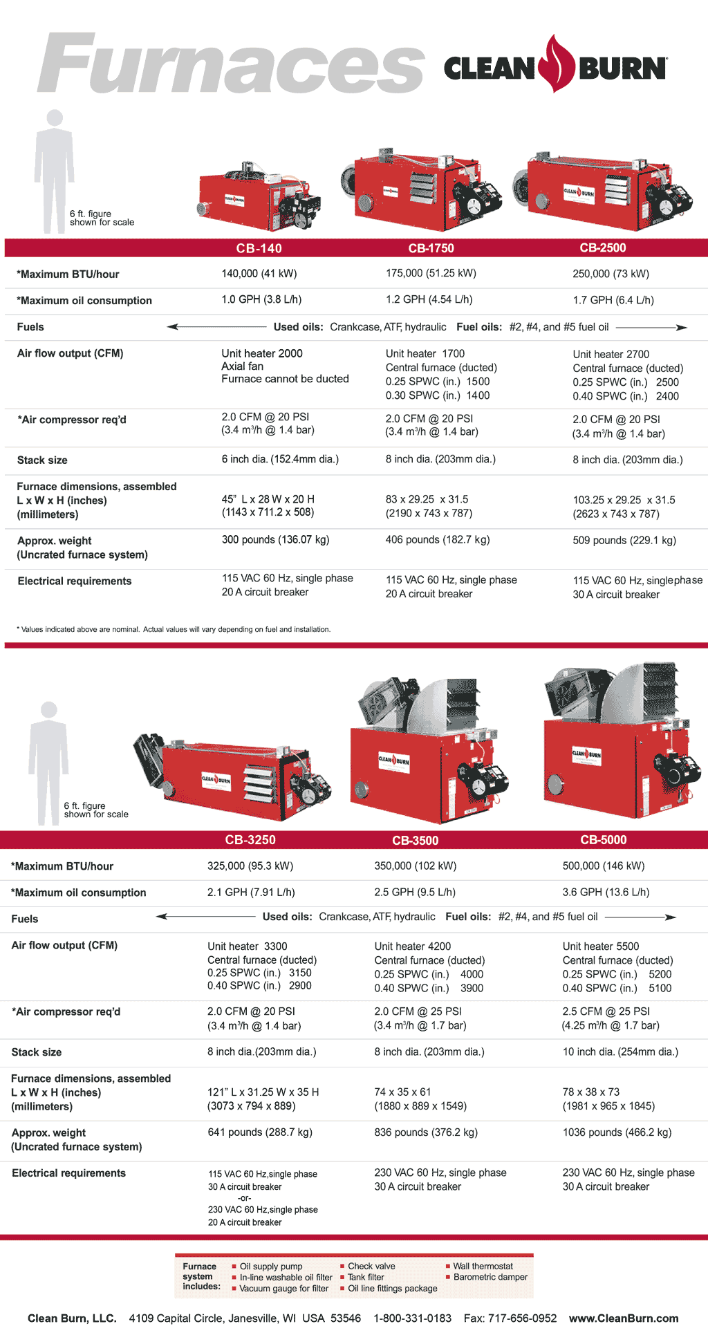 CB_Furnaces_SpecSheet_ForWeb_02Sept15-01